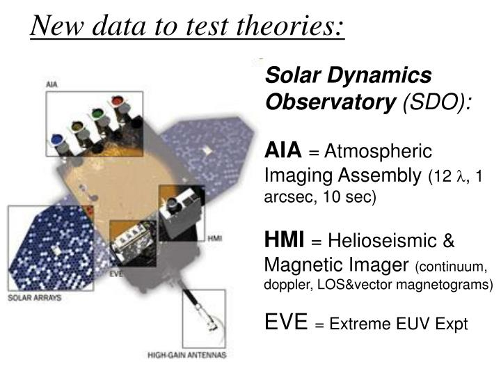 New data to test theories: