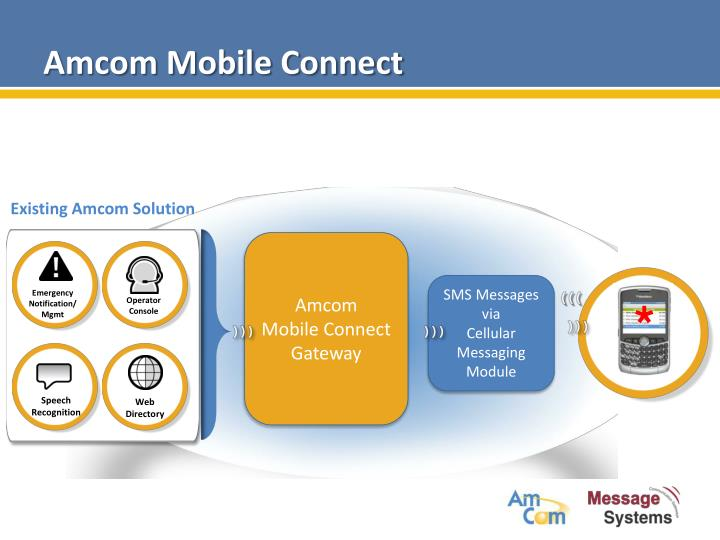 Amcom Mobile Connect