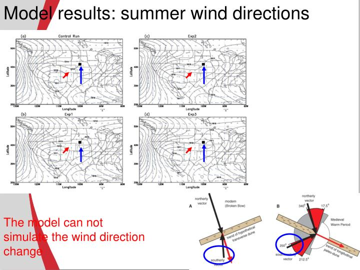 Model results: summer wind directions