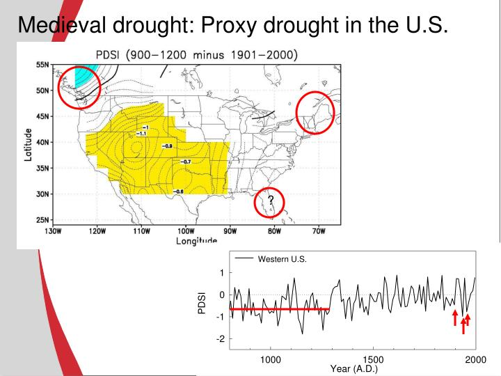 Medieval drought: Proxy drought in the U.S.