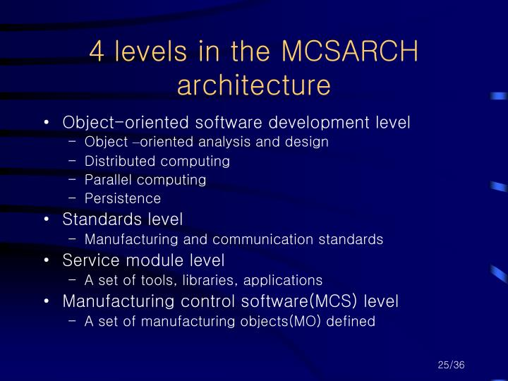 4 levels in the MCSARCH architecture