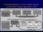 conceptualization of the model driven component based approach 2 2