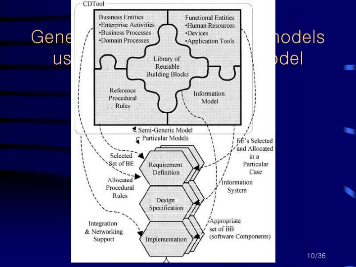 Generation of the particular models using the semi-generic model