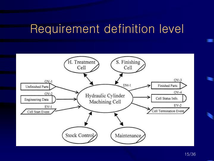 Requirement definition level