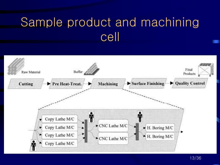 Sample product and machining cell