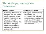 theories impacting corporate governance