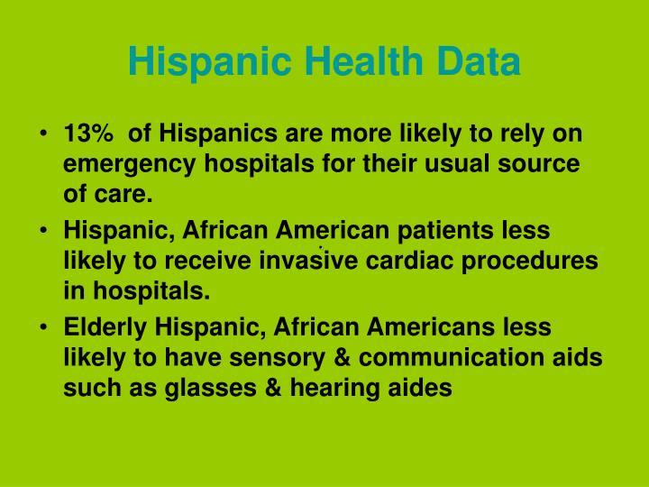 Hispanic Health Data