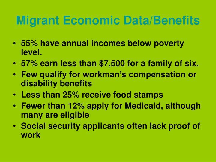 Migrant Economic Data/Benefits