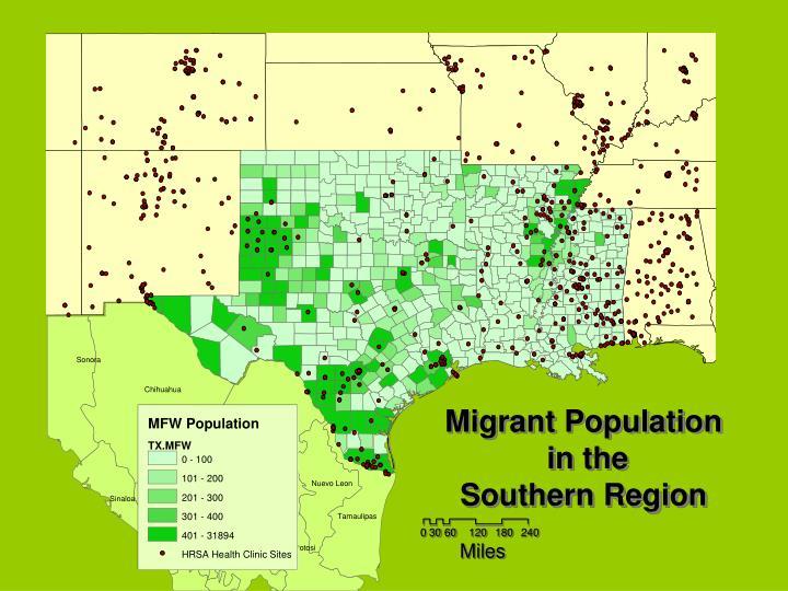 MFW Population