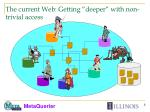 the current web getting deeper with non trivial access