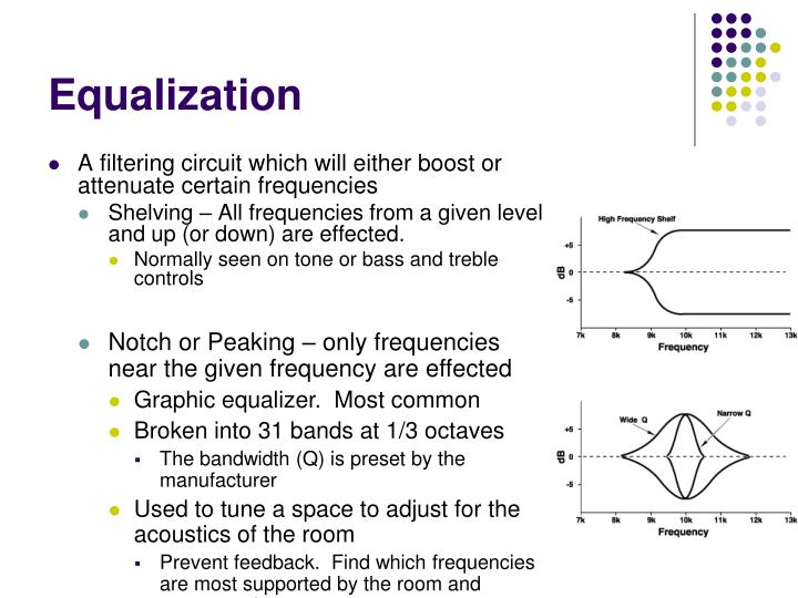 Equalization