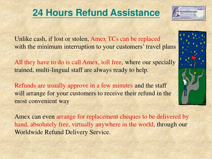 24 Hours Refund Assistance