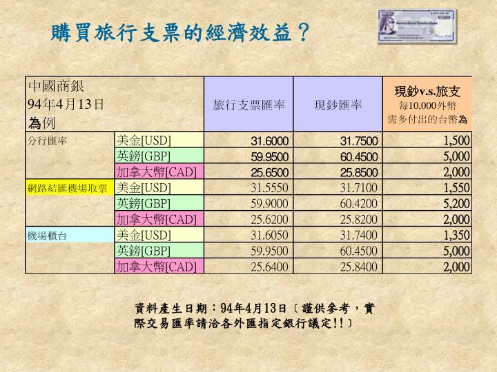 購買旅行支票的經濟效益?