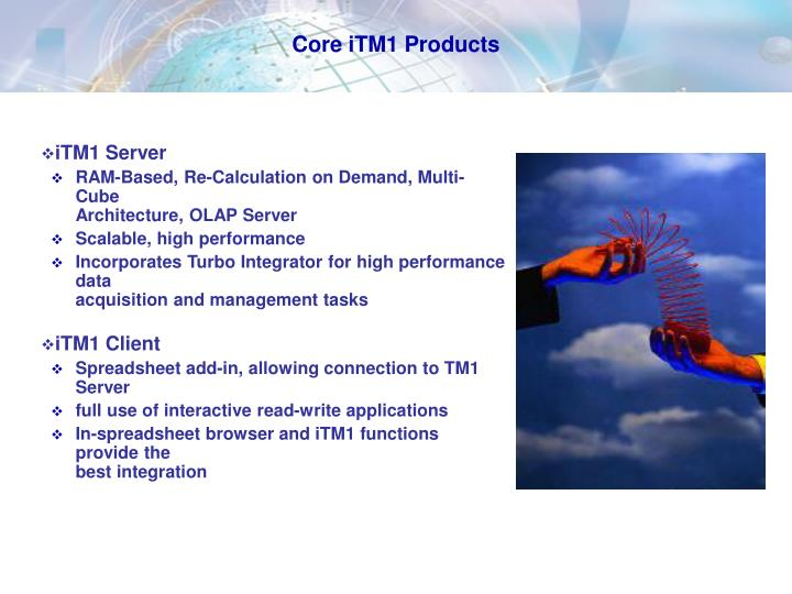 Core itm1 products