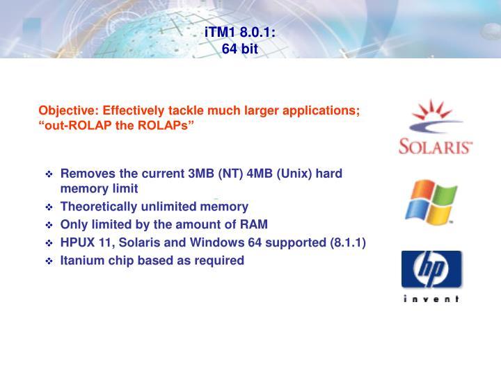 iTM1 8.0.1: