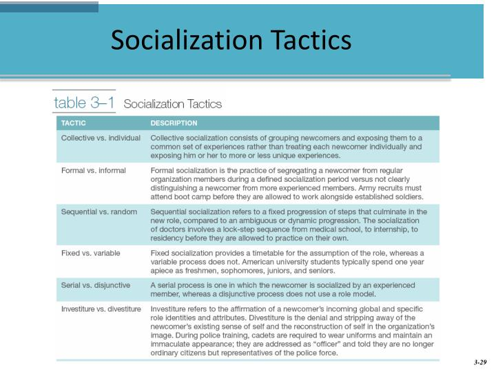 organizational socialization Which of the following statements about organizational socialization is false research shows that realistic job previews do not help reduce turnover ___________ is the process by which a person learns the values, norms, and required behaviors that permit her or him to participate as a member of the organization.