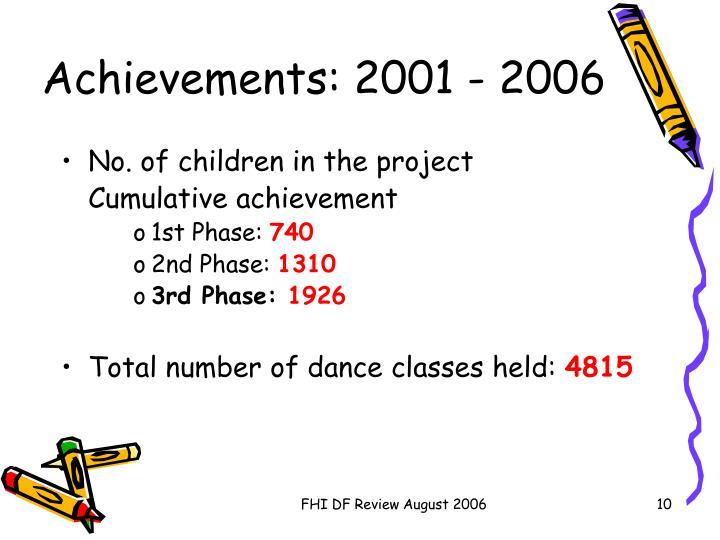 Achievements: 2001 - 2006