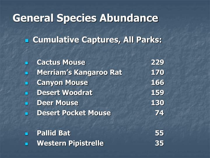 General Species Abundance
