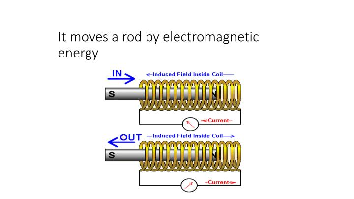 It moves a rod by electromagnetic energy