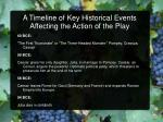 a timeline of key historical events affecting the action of the play