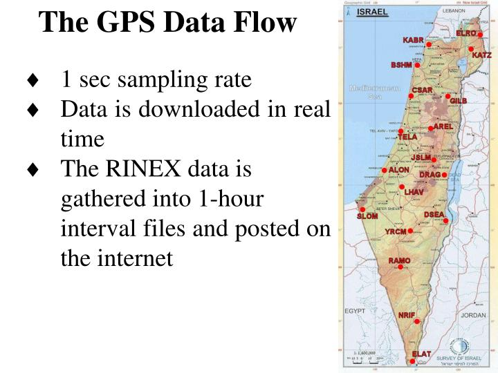 The GPS Data Flow