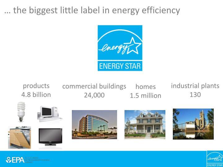 … the biggest little label in energy efficiency