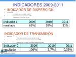 indicadores 2009 2011