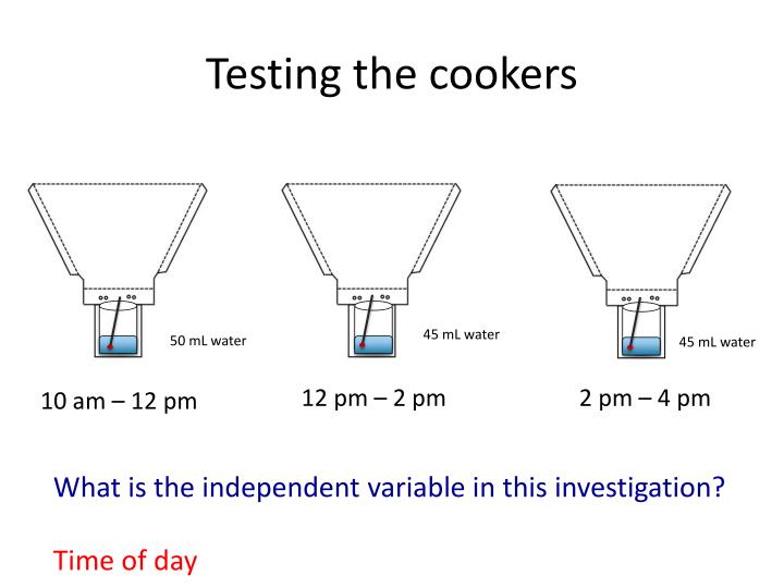 Testing the cookers