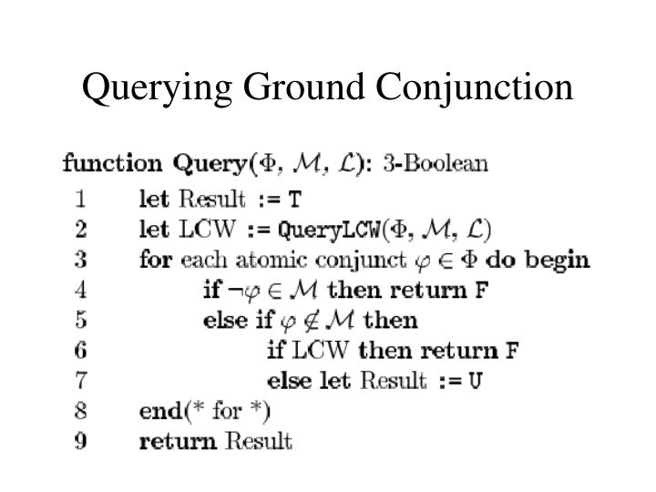 Querying Ground Conjunction