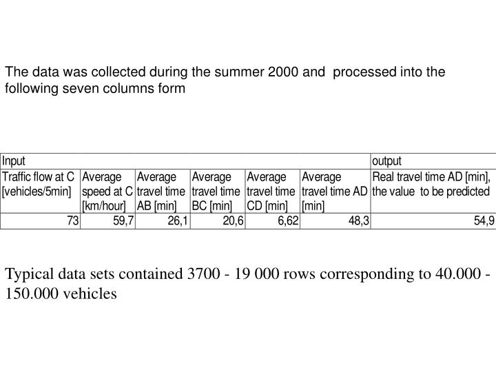 The data was collected during the summer 2000 and  processed into the
