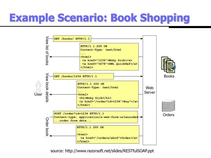Example Scenario: Book Shopping
