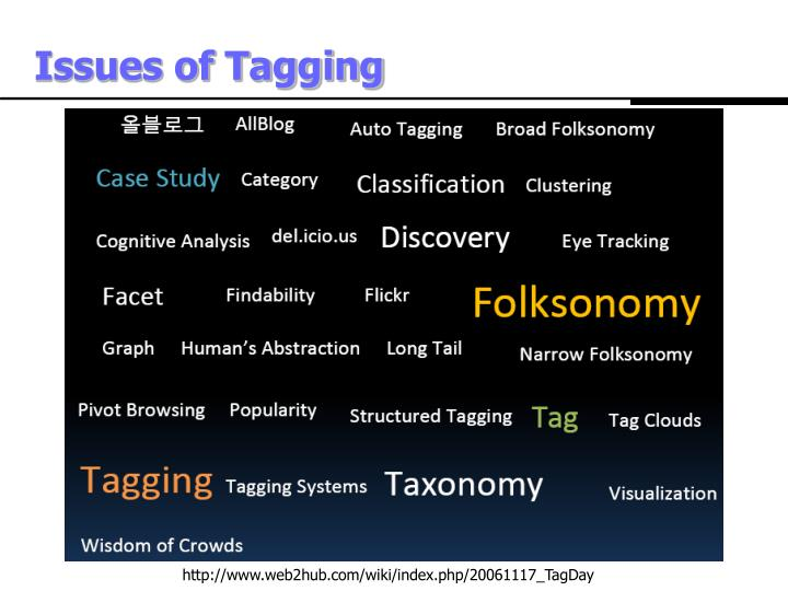 Issues of Tagging