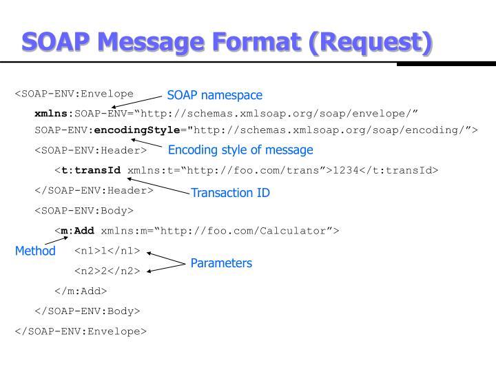 SOAP Message Format (Request)