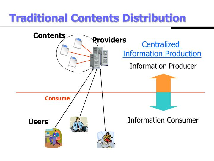 Traditional Contents Distribution