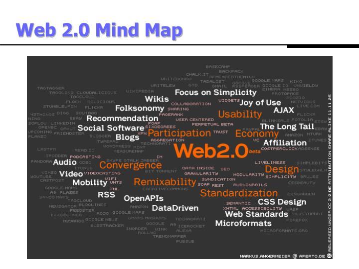 Web 2.0 Mind Map