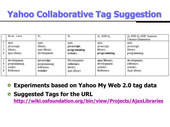 Yahoo Collaborative Tag Suggestion