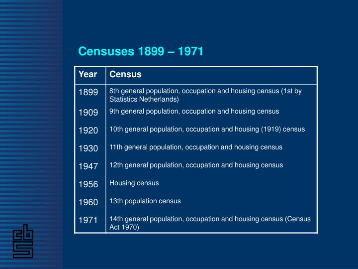 Censuses 1899 – 1971