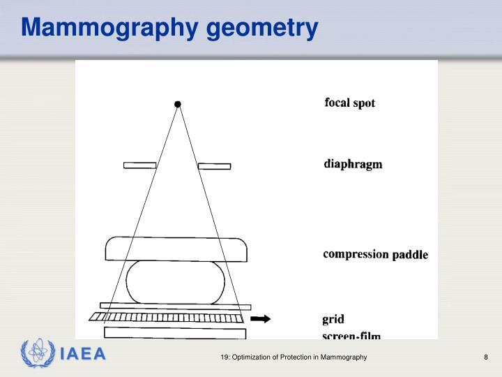 Mammography geometry