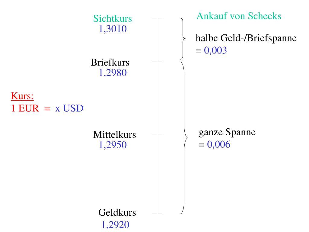 geldkurs definition
