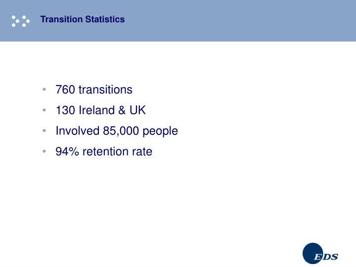 Transition Statistics