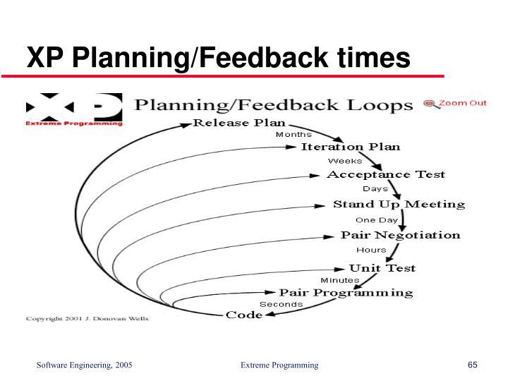 XP Planning/Feedback times