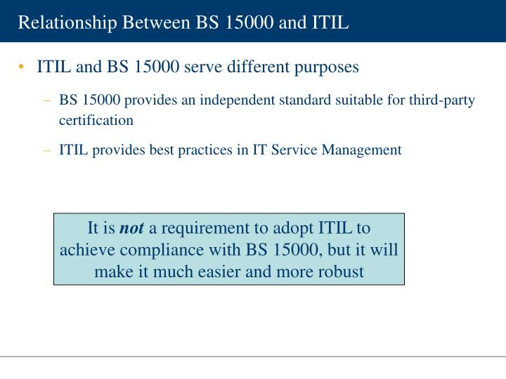 Relationship Between BS 15000 and ITIL