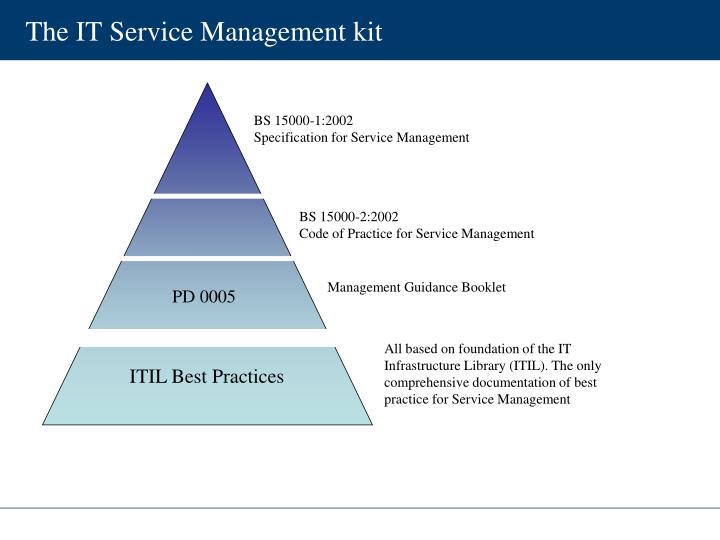 The IT Service Management kit
