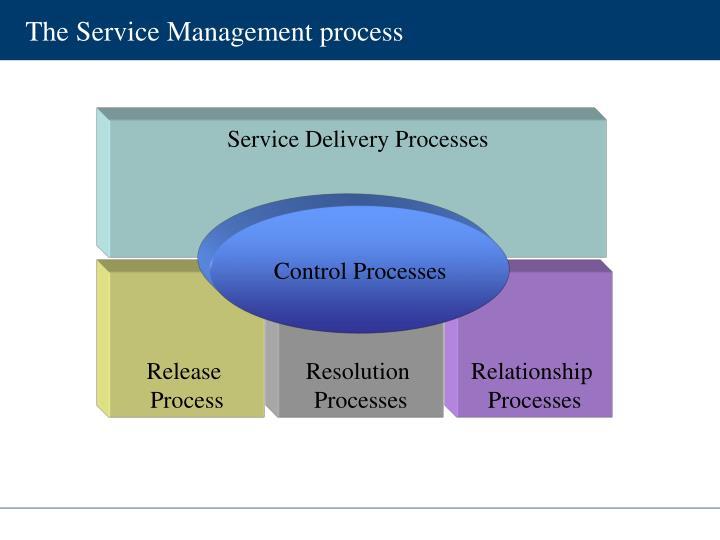 The Service Management process
