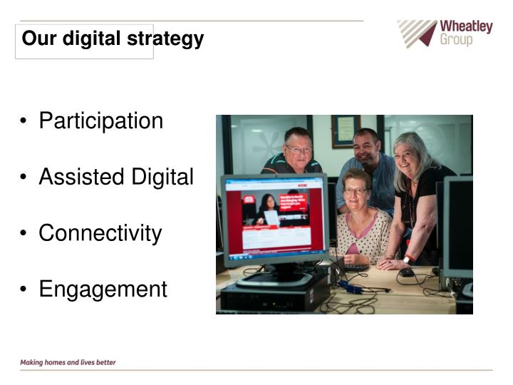 Our digital strategy