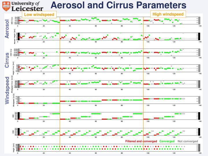 Aerosol and Cirrus Parameters