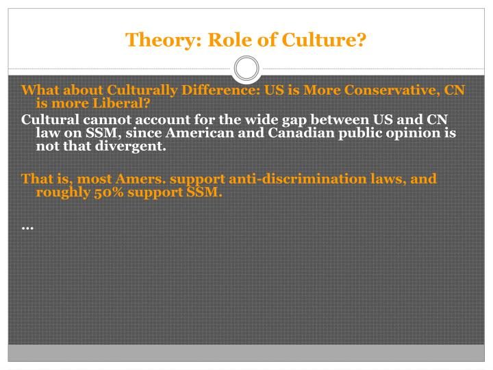 Theory: Role of Culture?