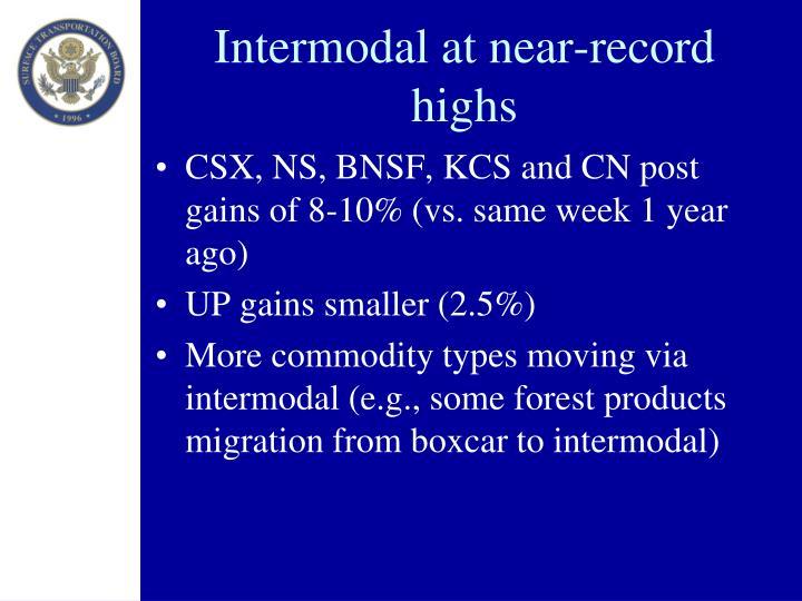 Intermodal at near-record highs