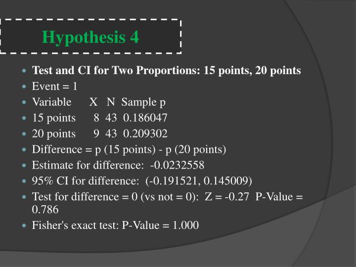 Hypothesis 4