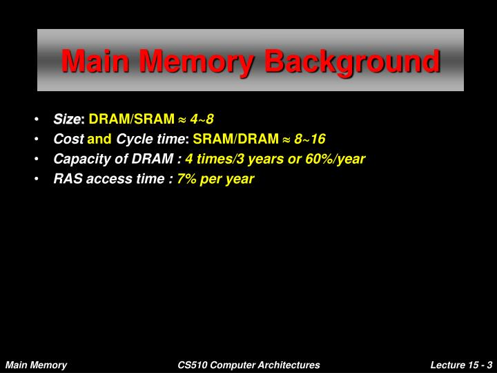 Main memory background1